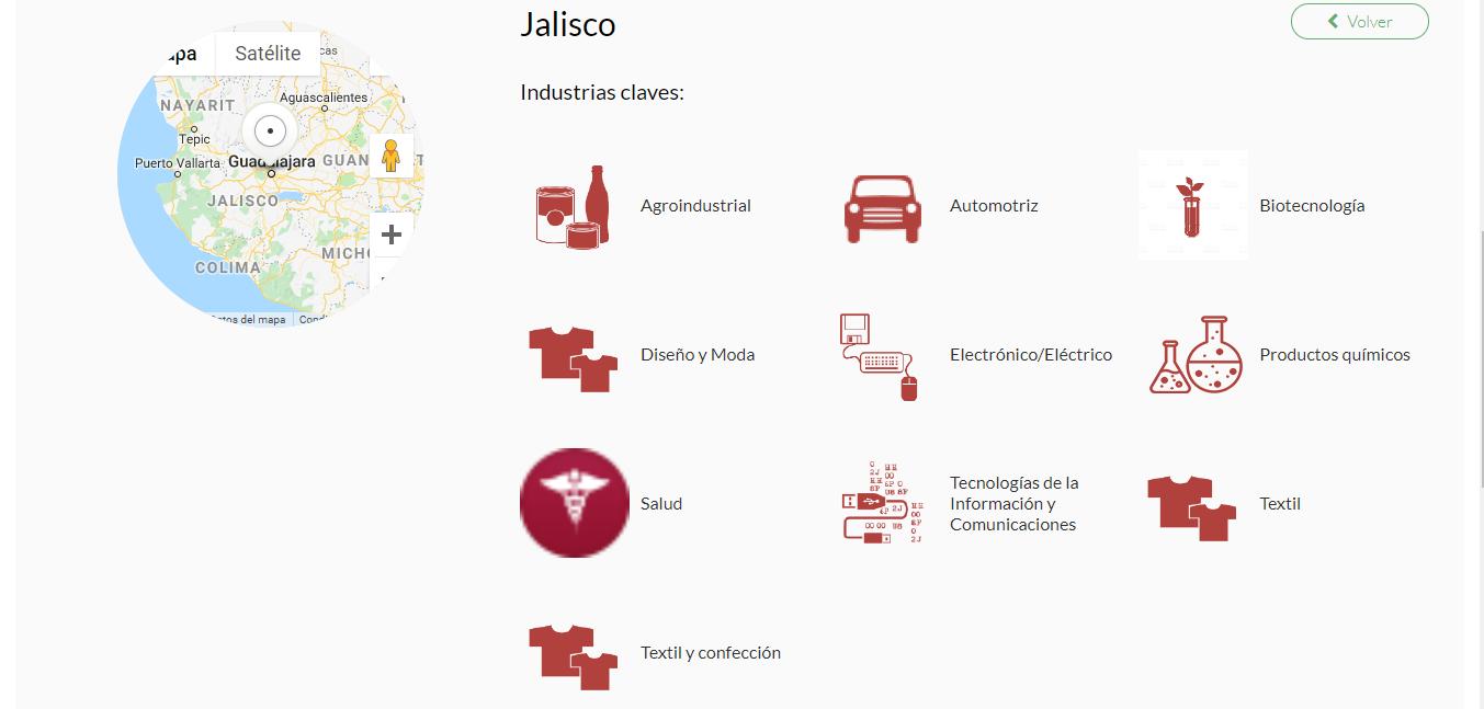 jalisco-industrias-1