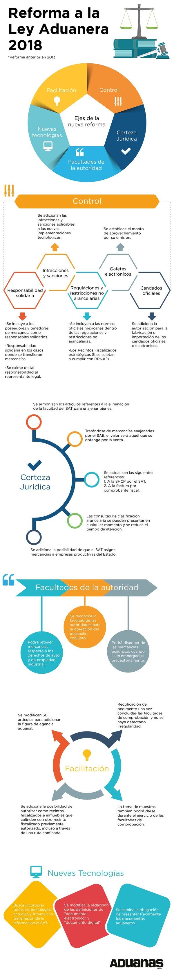 infografía-LA