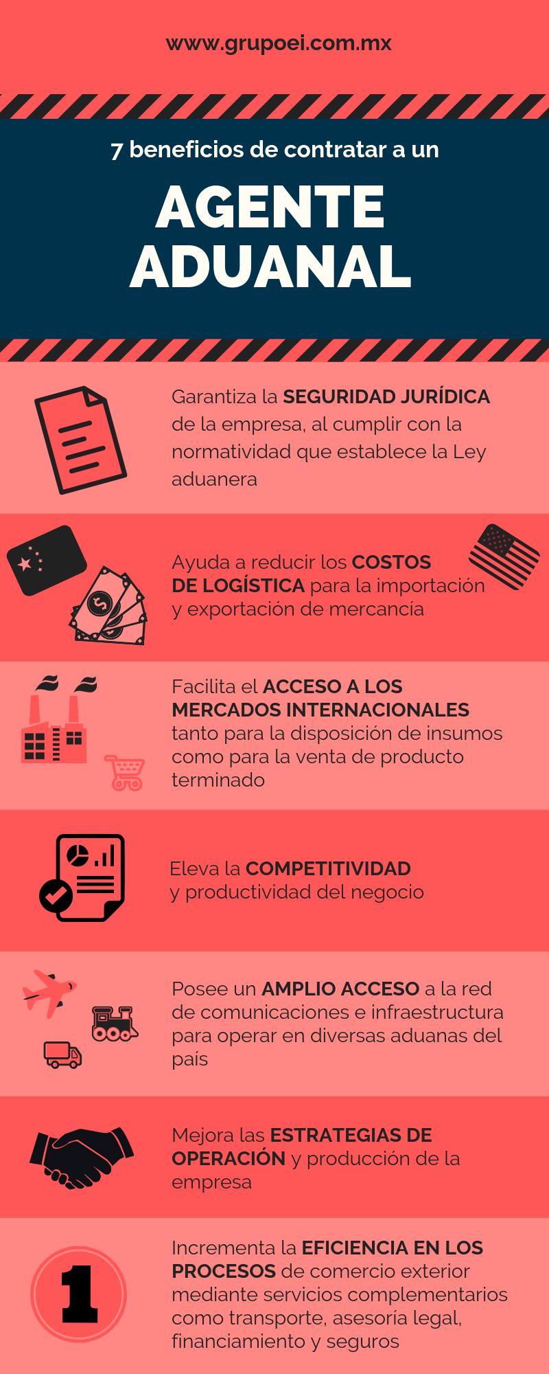 Info GrupoEi
