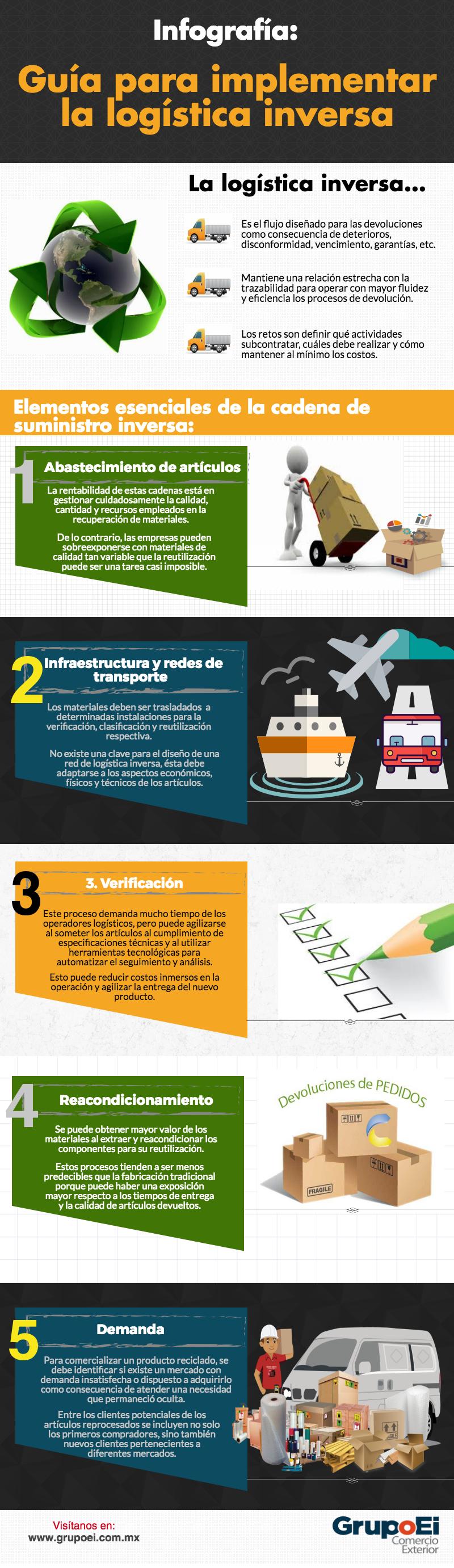 agencia-aduanal-en-mexico-como-implementar-logistica-inversa.png
